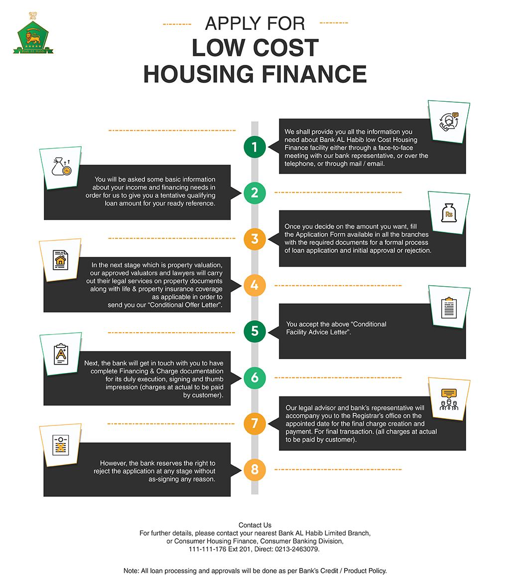 How to apply for Low Cost Housing Finance